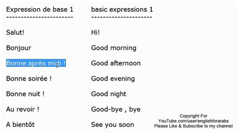 French basic expressions part 1 - French For Beginners ...