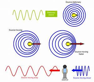 schoolphysics ::Welcome::