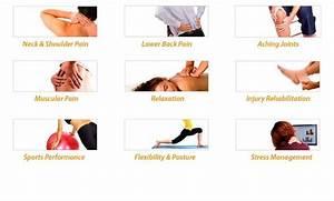 Different types of Massage Modalities   Massage supplies