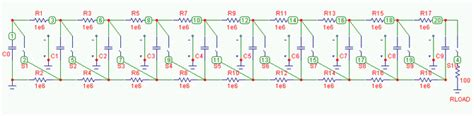 Marx Generators Under Repository Circuits Next