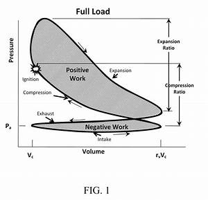 Piston Engine Pv Diagram Di 2020  Dengan Gambar