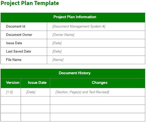 create  perfect project plan   easy steps