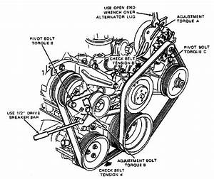 How Do I Change Power Steering Belt On A 1986 Mercury