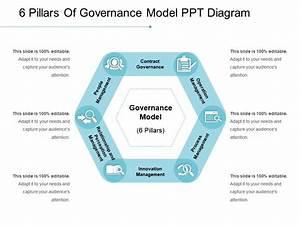 Pillars Of Governance Model Ppt Diagram