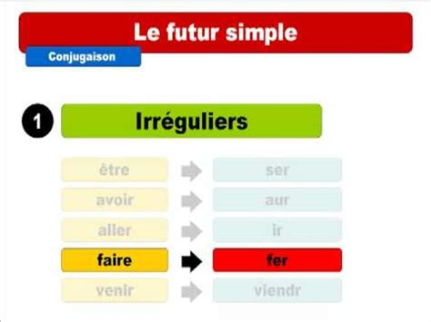 le futur simple notreblogdeflecom