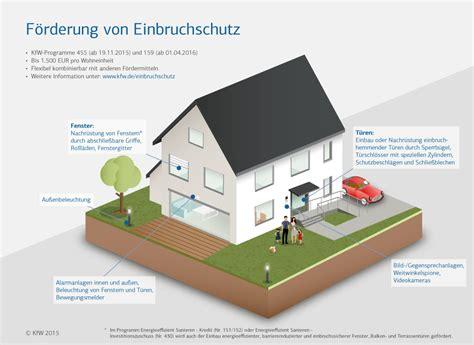 Barrierefrei Wohnen Foerderprogramm Fuer Altersgerechte Umbauten by So Sch 252 Tzen Sie Ihr Zuhause Vor Eindringlingen Ratgeber