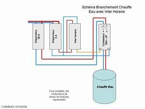 Branchement Contacteur Chauffe Eau : schema branchement ejp ~ Voncanada.com Idées de Décoration