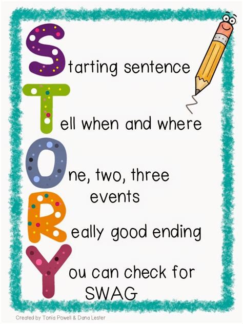 narrative writing clipart collection cliparts world