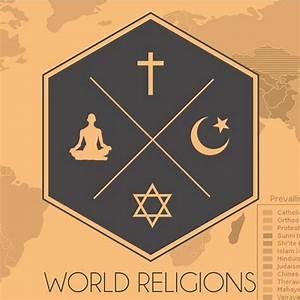 World Religions Sermon Series