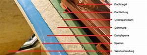 Unterspannbahn Nachträglich Anbringen : dampfsperre anbringen schritt f r schritt erkl rt ~ Eleganceandgraceweddings.com Haus und Dekorationen