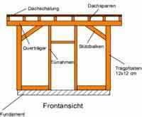 Gartenhaus Selber Planen : gartenhaus selber planen hervorragend gartenhaus ~ Michelbontemps.com Haus und Dekorationen