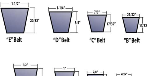 exhaust fan belt size sizing a replacement fan belt contracting business