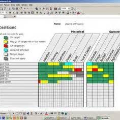 raci matrix template xls  project management