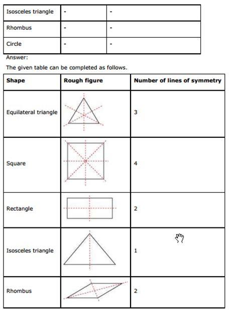 cbse class 6 maths symmetry worksheets 1000 ideas about