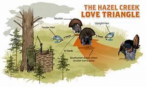 Turkey Decoy Setup  The Hazel Creek Love Triangle