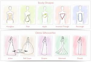 The Rose Colored Aisle  Choosing Your Wedding Gown
