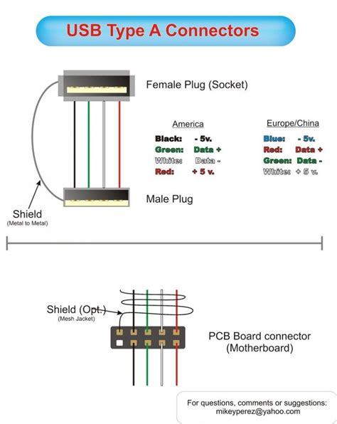 wiring diagram for otg usb a usb wiring diagram