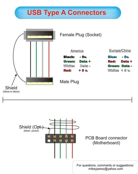 Ps2 To Usb Diagram