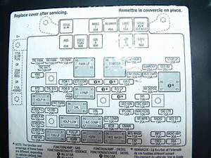 Chevy Tahoe Fuse Box Location  Chevy  Free Engine Image For User Manual Download