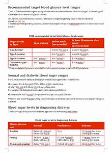 4  Blood Sugar Chart Template Importance