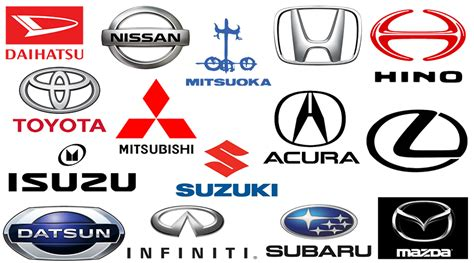Types Of Cars And Brands Of Cars