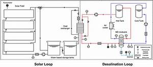 United Cool Air Wiring Diagram