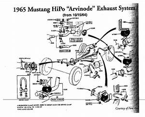 66 Mustang Charging System Wiring Diagram  66  Free Engine Image For User Manual Download