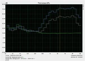 Simple Comfort 2200 Wiring Diagram from tse3.mm.bing.net
