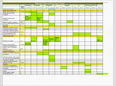 6 Online College Credit Planner In Excel
