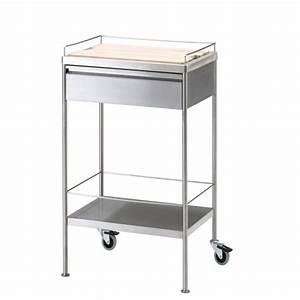 Ikea Petit Meuble : petit meuble roulettes ikea ~ Premium-room.com Idées de Décoration