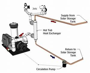 Heat Pump Hot Tub