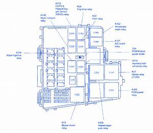 Mercury Grand Marquis 2003 Engine Fuse Box  Block Circuit Breaker Diagram  U00bb Carfusebox