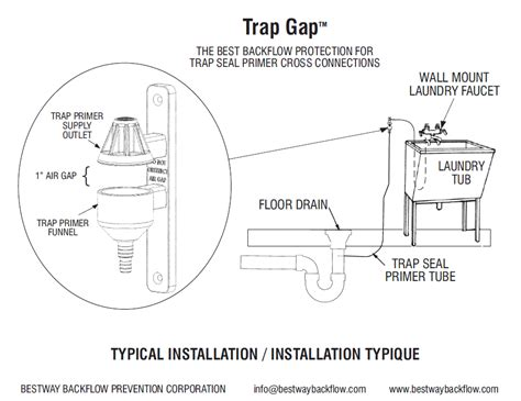Sioux Chief Floor Drain Funnel by Trap Seal Primer Floor Drain Floor Matttroy