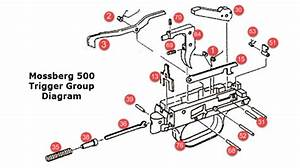 Mossberg 500    835 Trigger Group Exploded Diagram