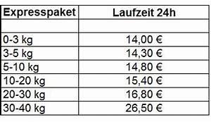 Annuitätendarlehen Laufzeit Berechnen : zahlung versand mhz watercraft ~ Themetempest.com Abrechnung