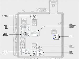 2008 Chrysler Town And Country Fuse Diagram