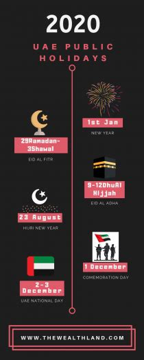 united arab emirates public holidays year