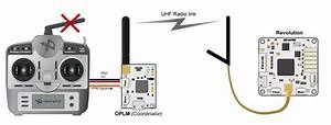 Oplm Vehicle Control Link  U2014 Librepilot  Openpilot Wiki 0 1