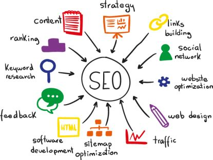 Search Engine Optimization Firm by Seo Company In Abu Dhabi Seo Service Abu Dhabi Seo Abu