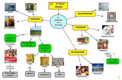 Tema Svolto Sull Illuminismo by Mappa Concettuale Economia Mondiale Studentville