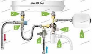 Groupe Securite Chaudiere : forum chauffage probl me pression eau chaude sanitaire ~ Premium-room.com Idées de Décoration