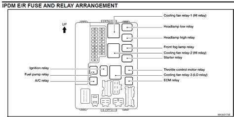 Need Detailed Fusebox Diagram For Nissan Altima