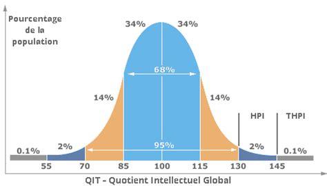 qi ladegerät test physique quantique for dummies page 10