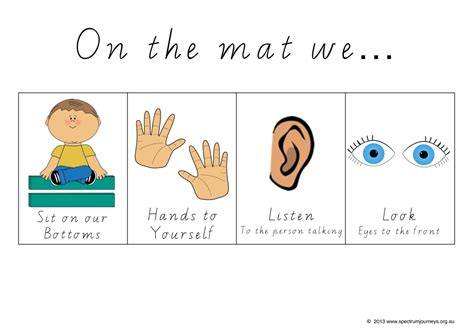 Sitting On The Mat - on the mat a poster that gives four clear steps to what