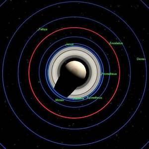 Global ocean on Saturn moon Enceladus | Science Wire ...