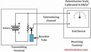 Voltage Telemetry System