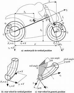 Diagram Of Motorcycle