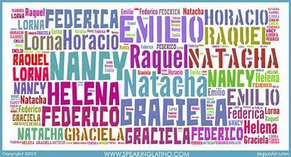 Spanish Slang Peru Words Names Peruvian Phrases