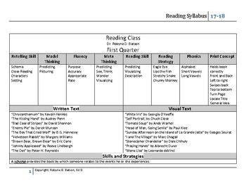 reading program syllabus  images reading syllabus