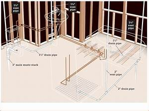 Master Bath Plumbing Drain  U0026 Vent Pipes  Photo